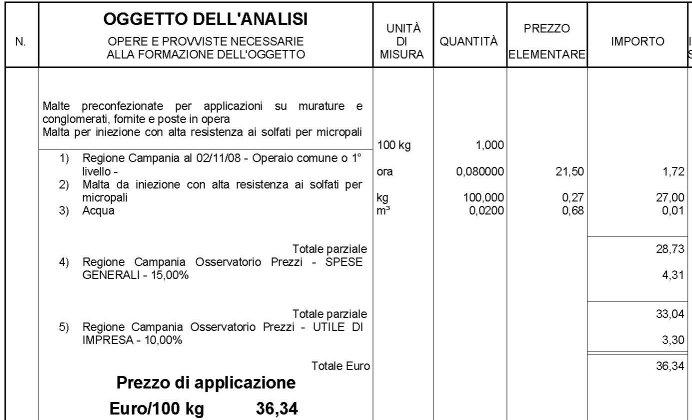 Analisi prezzo per iniezione di malta ai solfati per i - Elenco agenzie immobiliari a malta ...